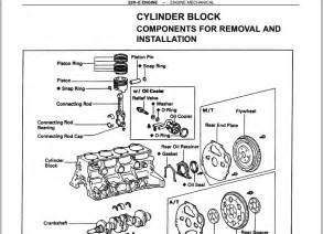 manual de taller toyota 4runner 1990 1995 descargar gratis