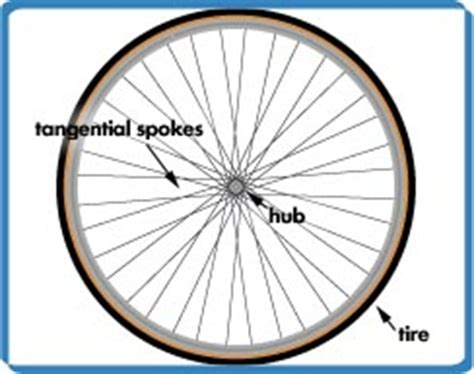 pattern wheel definition science of cycling bicycle spokes exploratorium