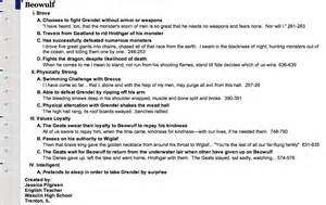 Essay Summary Of Beowulf by Webspiration Classroom