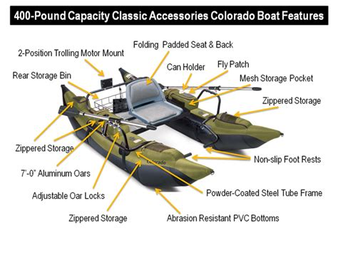 fishing pontoon boat accessories classic accessories inflatable float tube pontoon boat