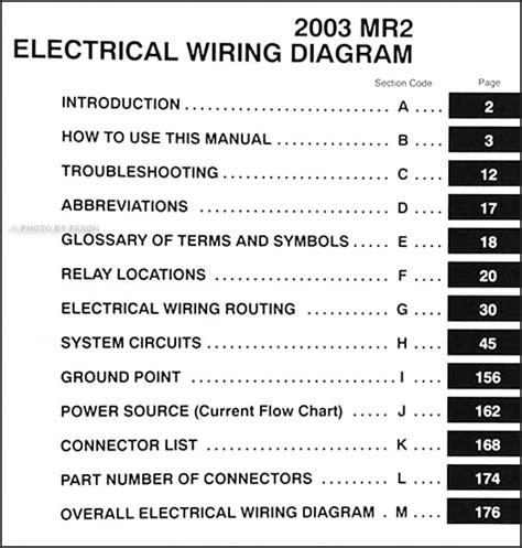 car repair manuals online pdf 2003 toyota mr2 regenerative braking service manual pdf 2003 toyota mr2 electrical troubleshooting manual mr2 repair manual ebay