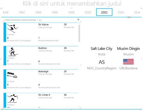 tutorial excel indonesia bagian 8 tutorial membuat laporan power view yang mengagumkan