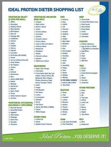shopping list ideal protein pinterest protein read more and ideal protein