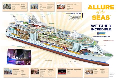 Home Theater Floor Plan by Ship Cruises Allure Of The Seas Current Position Dual