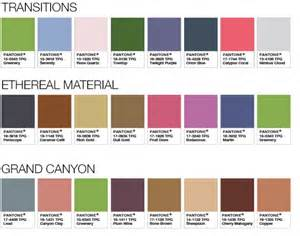 What Is The Pantone Color For 2017 Pantone Unveils Colour Of The Year 2017 Pantone 15 0343