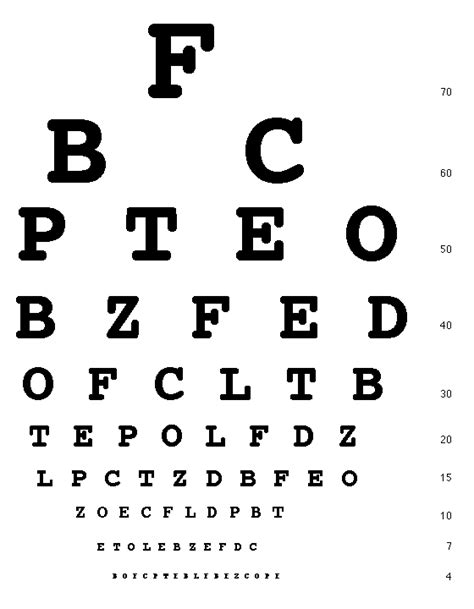 eye test how to test your at home using the computer