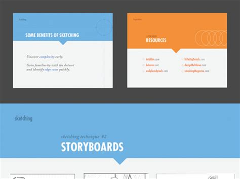 Inspiration Powerpoint Template 5 Gorgeous Note And Point Presentation On Inspiration