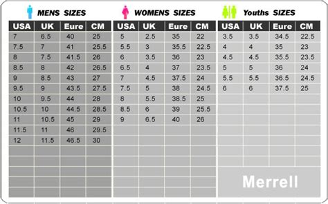 shoe size chart portugal merrell aquaterra mens water hiking outdoors shoes 2