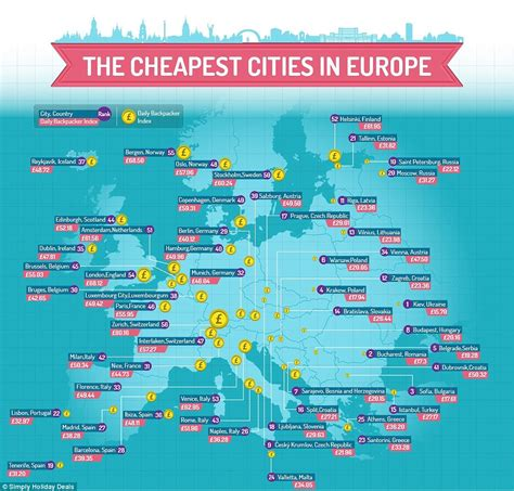 the cheapest mini break destinations in europe revealed