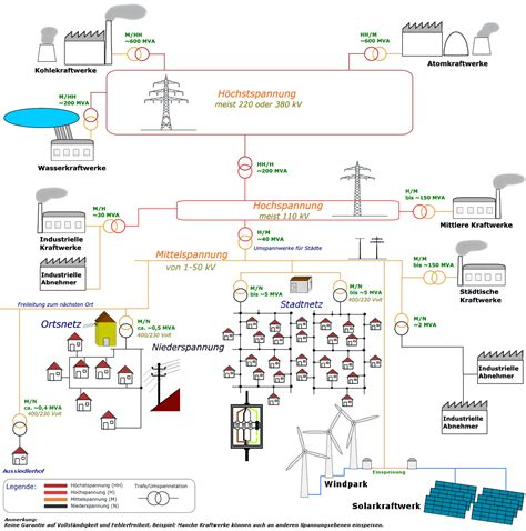 electrical grid schematic get free image about wiring