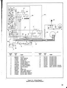 harley golf cart solenoid wiring diagram harley get free image about wiring diagram