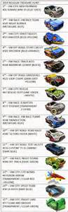 Hot Wheels 2014 Treasure Hunt Complete List   Hot Wheels