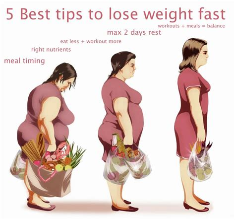Just How Did Lose All That Weight by How To Lose Weight Fast And Keep The Weight