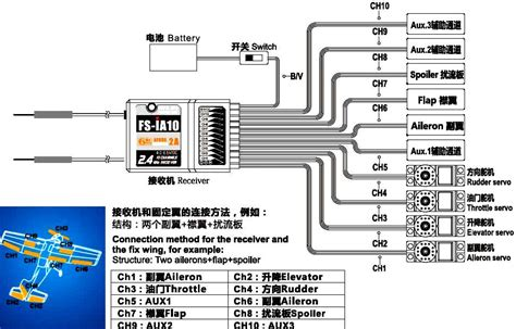 rc airplane servo wire diagram wiring diagrams