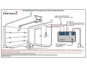 liftmaster garage door opener wiring diagram sysmaps