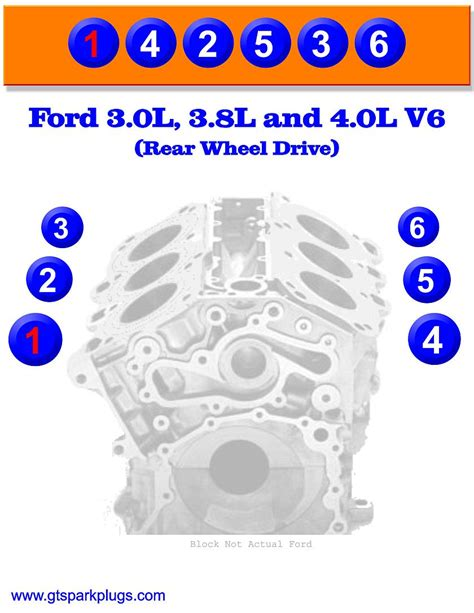 ford 4 0 v6 firing order ford v6 firing order gtsparkplugs
