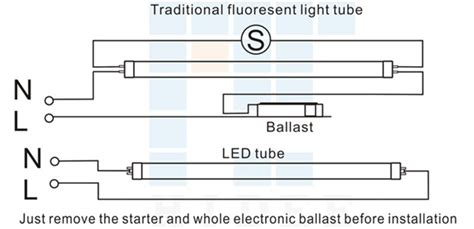 how to install a led fluorescent bypassing a