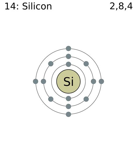 electron dot diagram for silicon file electron shell 014 silicon png wikimedia commons