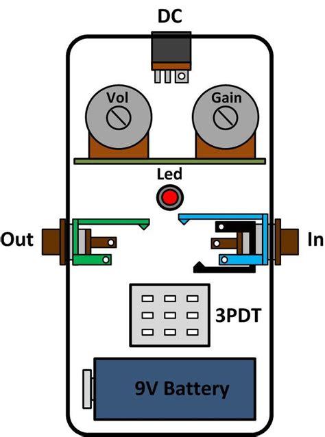 fuzz wiring 3pdt wiring diagram schemes