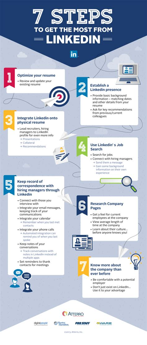 How To Find Looking For On Linkedin Check Out An Infographic On 7 Ways To Get The Most From Linkedin