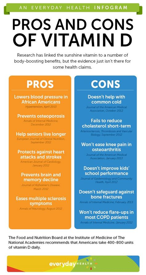 vitamin d supplement benefits pros and cons of vitamin d infographic diet and
