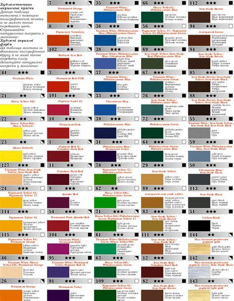 купить краски акриловые acrylic 75мл киев доступная цена в мастер кисти