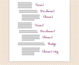 lyric writing template how i format all my lyric sheets songfancy songwriting