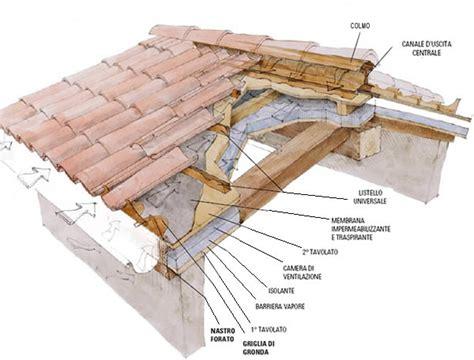 Come Costruire Un Tetto A Una Falda by Realizzazioni Roma E Viterbo
