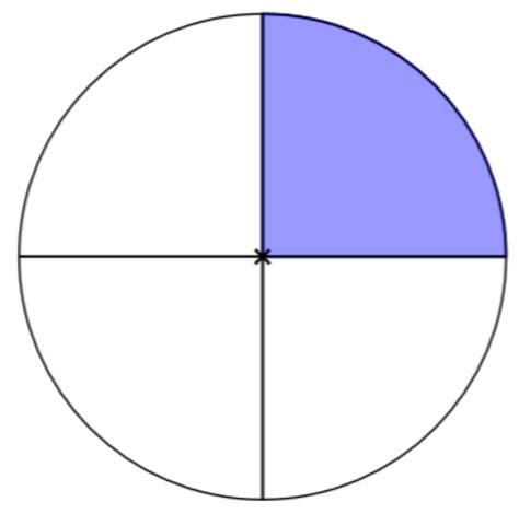 fraction clipart clipart fraction 1 4