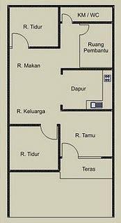Harga Behel Kompor tukang bangunan rumah 2015 personal