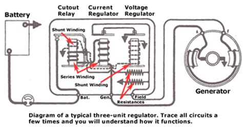 alternator voltage regulator wiring diagram alternator