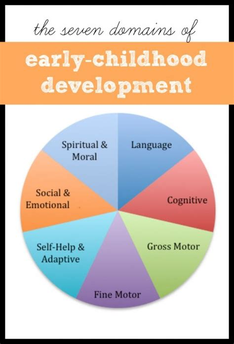 domains  early childhood development   teach  child