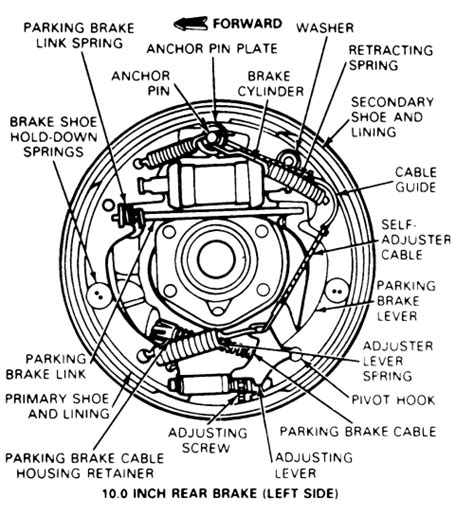 drum brake assembly diagram repair guides rear drum brakes brake shoes