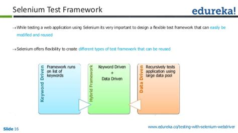 selenium framework design in data driven testing build data driven test frameworks using selenium webdriver appiumdriver java and testng books designing keyword and data driven automation framework