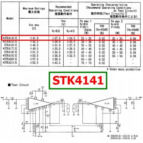transistor d1047c datasheet d1047 transistor data 28 images d1047 datasheet pdf sanyo gt panasonic tda2003 lifier