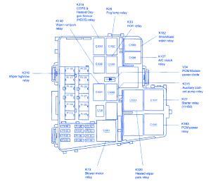 mercury grand marquis  engine fuse boxblock circuit