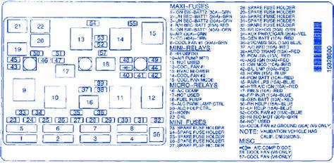2000 chevy malibu fuse box wiring diagram schemes