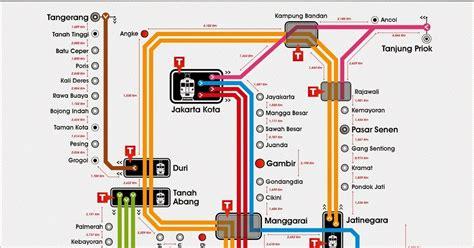 DSMLMD Blog: Tabel Daftar Jarak Antar Stasiun pada Peta