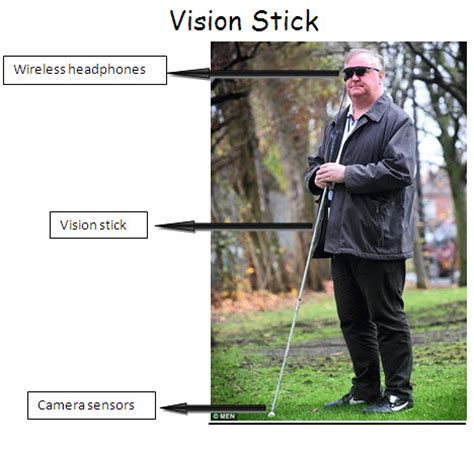 Vision Of A Blind Person blind person stick