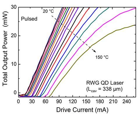 qw laser diode qw laser diode 28 images diode laser 2w splll90 osram opto splll90 laser diode osram opto