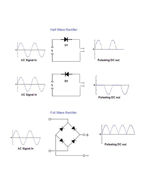 diode rectifier basics gamtronics