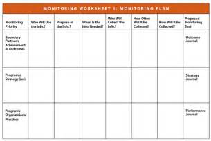 project monitoring plan template logs and diaries better evaluation