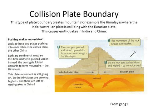 collision boundary diagram year 9 restless earth earthquakes and plate tectonics