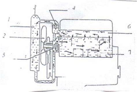 Water Kijang Kijang 5k Gmb automotif 513y jenis sistem pendingin
