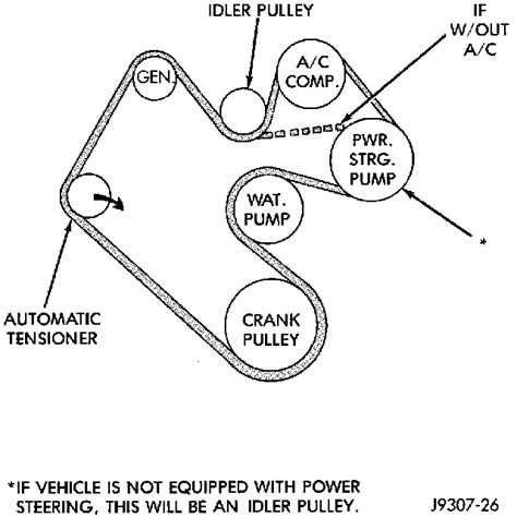 1997 jeep grand belt diagram wiring diagram for 2002 jeep grand get free