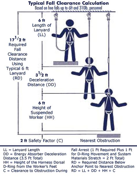 River Boots Safety 01 fall clearance diagram information of wiring diagram