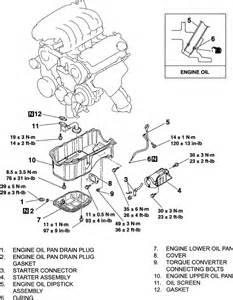 2004 Mitsubishi Endeavor Transmission Fluid Repair Guides Engine Mechanical Components Pan