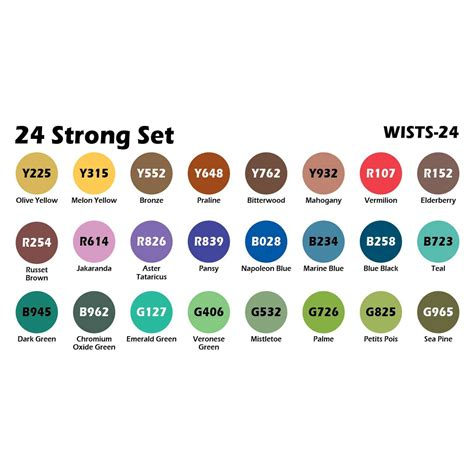 Set B234 Blue markers the strong set 24 markers