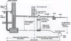 sands st osyth essex new water supply is