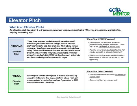 elevator pitch template lisamaurodesign